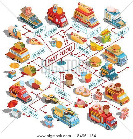 Set of vector isometric illustrations cars fast delivery of food and food trucks, street fast food carts, fast food icons