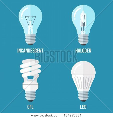 Vector illustration of main electric lighting types: incandescent light bulb halogen lamp cfl and led lamp. Flat style.