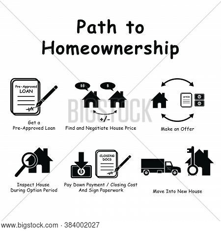 Path To Homeownership Infographics. Black And White Graphic Illustration Depicting Guide To Buying P