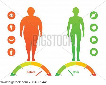 Weight Loss Concept. Body Mass Index. Bmi. Before And After Diet And Fitness. Body With Different We