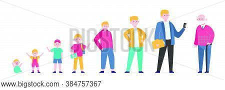 Man From Infant To Pensioner Evolution. Adult, Life, Cycle Flat Vector Illustration. Growth Cycle An