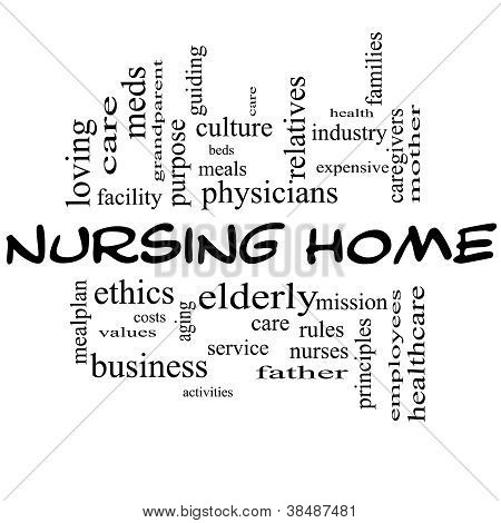 Nursing Home Word Cloud Concept In All Black