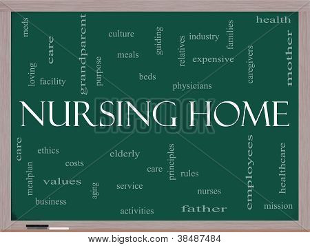 Nursing Home Word Cloud Concept On A Blackboard