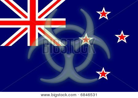 Flag Of New Zealand Health Warning