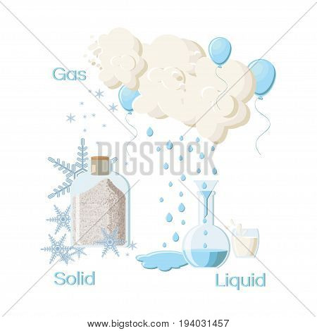 Fundamental states of matter. Solid state: bottle with powder, snowflakes. Liquid state: flask with water, water drops, water puddle. Gas state: clouds, balloons filled with gas. Vector illustration