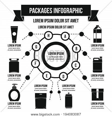 Packages infographic banner concept. Simplestration of packages infographic vector poster concept for web