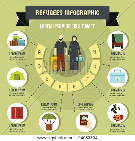 Refugees infographic banner concept. Flat illustration of refugees infographic vector poster concept for web
