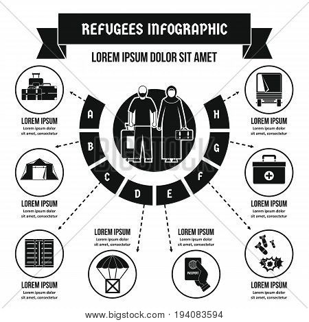 Refugees infographic banner concept. Simple illustration of refugees infographic vector poster concept for web