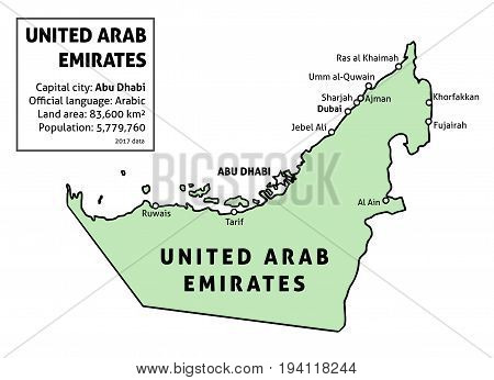 United Arab Emirates Info
