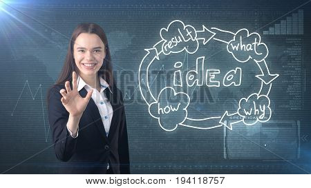 Creative Ideas Concept, Beautiful Businesswoman Standing On Studio Painted Background Near Idea Orga