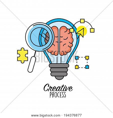 bulb with brain inside and magnifying glass vector illustration