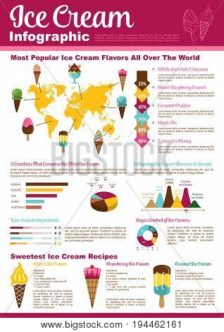 Ice cream dessert infographic design. Graph and chart of sugar content and ingredients of ice cream, world map and arrow diagram with popular flavors of ice cream cone and sundae dessert per country