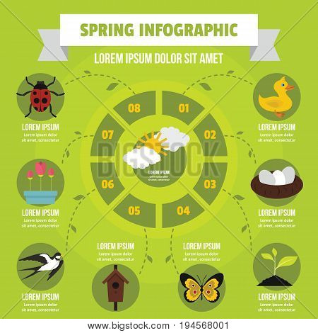 Spring infographic banner concept. Flat illustration of spring infographic vector poster concept for web