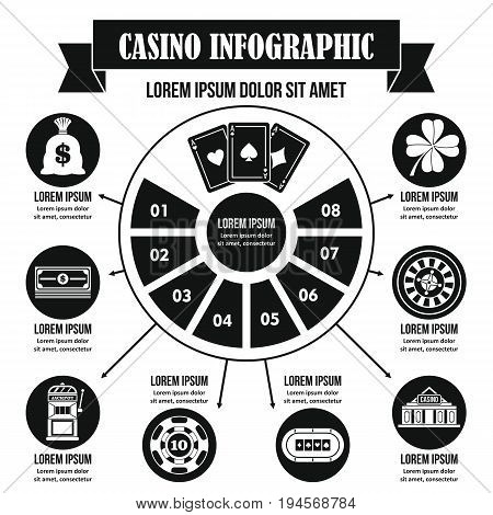 Casino infographic banner concept. Simple illustration of casino infographic vector poster concept for web