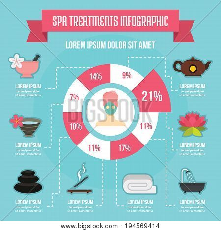 Spa treatments infographic banner concept. Flat illustration of spa treatments infographic vector poster concept for web