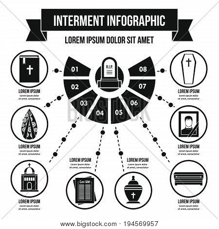 Interment infographic banner concept. Simple illustration of interment infographic vector poster concept for web