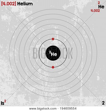 Large and detailed infographic of the element of Helium