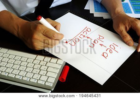 Businessman is writing Idea- plan- action sign on a note.