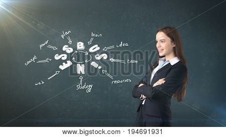 Beauty Girl In A Suit Standing Near Wall With A Business Idea Sketch Drawn On It. Concept Of A Succe