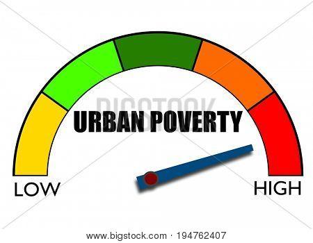 Urban Poverty Gauge