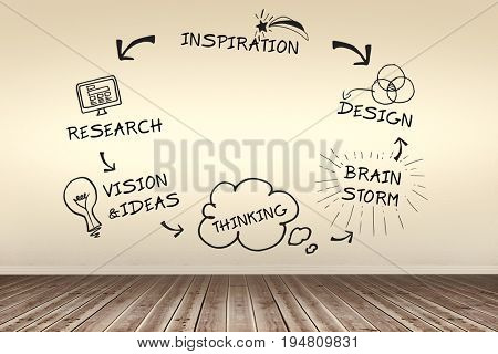 Composite image of brain storming cycle against room with wooden floor