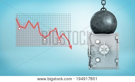3d rendering of a huge wrecking ball sitting on a deformed silver safe box beside a negative financial chart. Loss of savings. Falling market. Financial struggle.