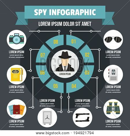 Spy infographic banner concept. Flat illustration of spy infographic vector poster concept for web