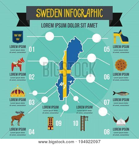 Sweden infographic banner concept. Flat illustration of Sweden infographic vector poster concept for web