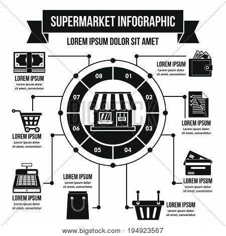 Supermarket infographic banner concept. Simple illustration of supermarket infographic vector poster concept for web