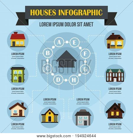 Houses infographic banner concept. Flat illustration of houses infographic vector poster concept for web