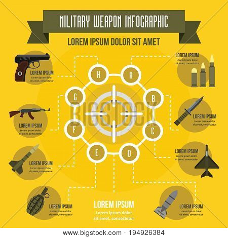Military weapon infographic banner concept. Flat illustration of military weapon infographic vector poster concept for web