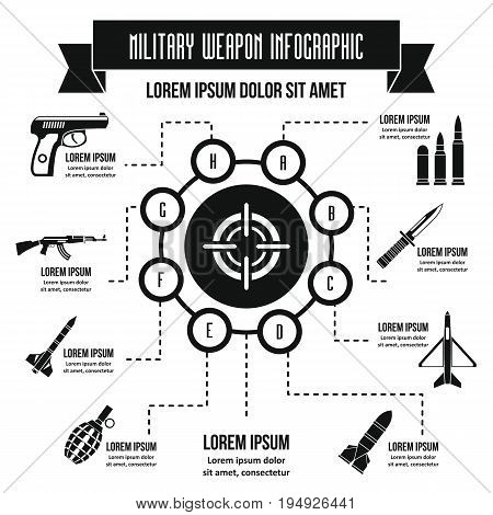 Military weapon infographic banner concept. Simple illustration of military weapon infographic vector poster concept for web