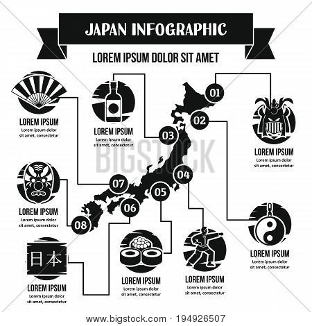 Japan infographic banner concept. Simple illustration of Japan infographic vector poster concept for web