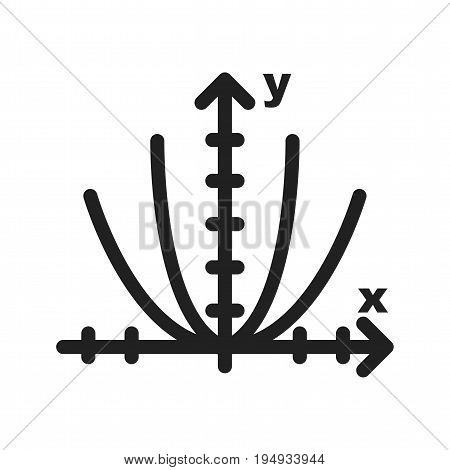 Mathematics, algebra, equations icon vector image. Can also be used for Math Symbols . Suitable for use on web apps, mobile apps and print media.