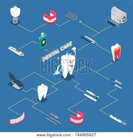 Dental care isometric flowchart with stomatology equipment hygiene items dentures icons cartoon vector illustration