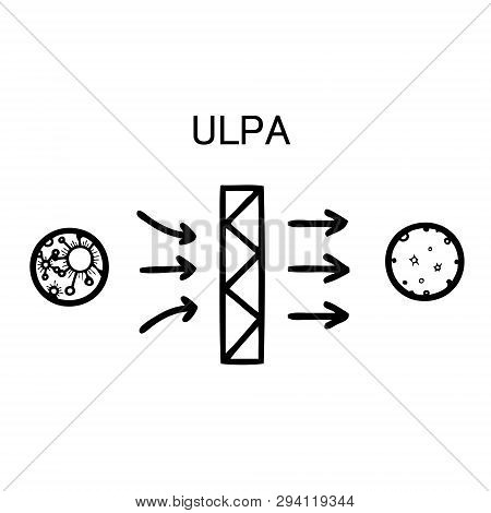 Ulpa Filters Remove At Least 99.999 Percent Of Dust,pollen,mold,bacteria And Any Airborne Particles