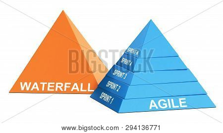 3d Illustration Of Two Pyramids, One Sliced With The Text Agile And The Entire One With The Word Wat