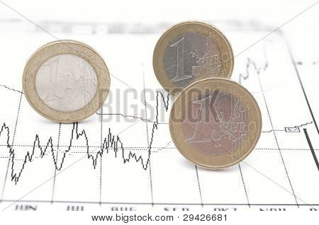 some Euro coins lying on a diagram
