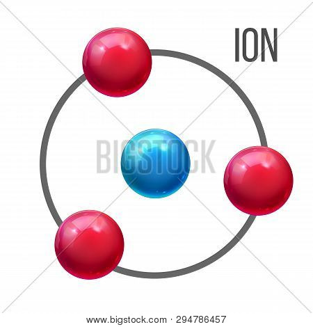 Ion Atom, Molecule Education Vector Poster Template. Positive, Negative Electrical Charge Ion. Elect