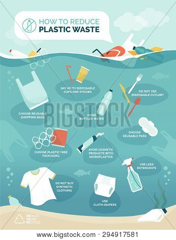 How To Reduce Plastic Pollution In Our Oceans Infographic With Floating Objects Polluting Water, Sus
