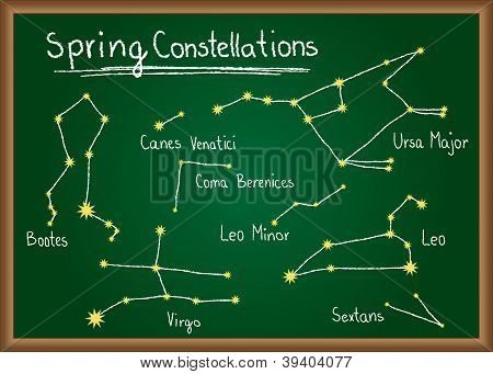 Spring Constellations On Chalkboard