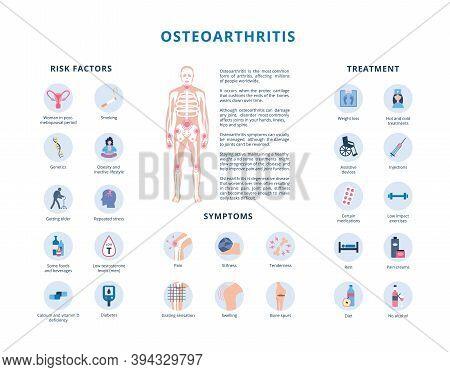 Osteoarthritis Risk Factors And Treatment Flat Vector Illustration Isolated.