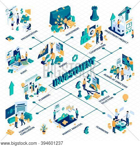 Successful Investment Isometric Infographic Flowchart With Market Analysis Presentations Project Sel