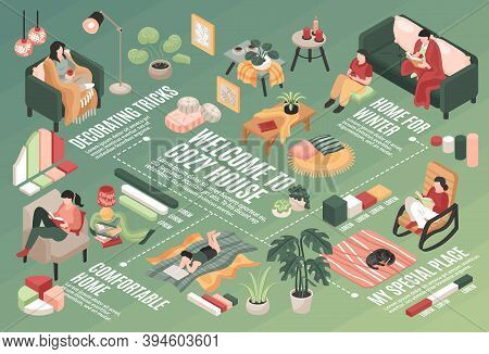 Isometric Cozy Home Flowchart With People Pets Comfortable Furniture And Decorations 3d Vector Illus