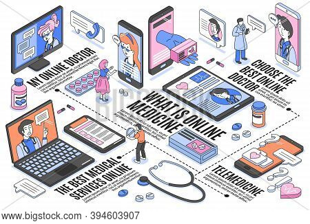 Online Medicine Horizontal Flowchart With Gadgets And Human Characters 3d Isometric Vector Illustrat