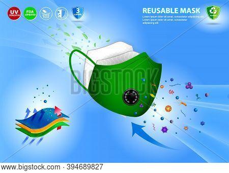 Set Of Cloth Face Mask Illustration Or Washable Mask Cotton Or Fluid Resistant Fashion Mask Or New N