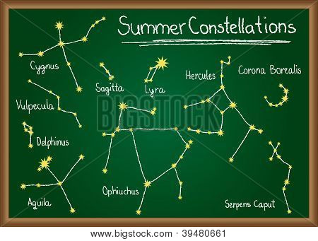 Summer Constellations of northern sky drawn on school chalkboard poster