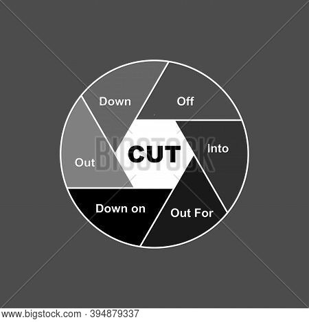 Diagram Of Cut - English Grammar With Keywords. Eps 10 - Isolated On Gray Background