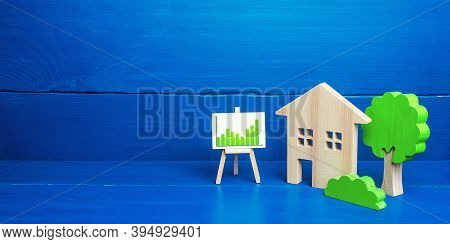 Residential Building And Easel With Green Positive Upward Trend Chart. Recovery Of The Real Estate M