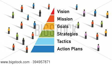 Crowd With Pyramid From Vision Mission To Goals Strategy To Tactics And Action Plans Management In C